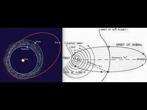 Comparison of Planet X & 9 Orbital Chart & Cataclysm Timelines