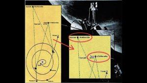 Secrets of Planet 9, Pioneer Data, The Solar System & Anunnaki