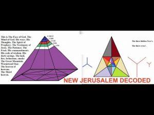 Bible Code Deciphers New Jerusalem - Biblical Scholar, Zaphenath Paneah