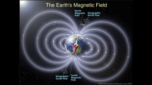 "Its Close: This is What Happens When The Magnetic Poles Flip ""Interview with a Geologist"""