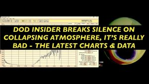 DoD & NASA Insider Breaks Silence, Atmosphere is Collapsing at Alarming Rate, iRay, The Data