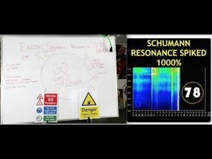 Everything 5G & How to Block It, 60 GHz Absorbs Oxygen & Schumann Resonance Spikes 1000%